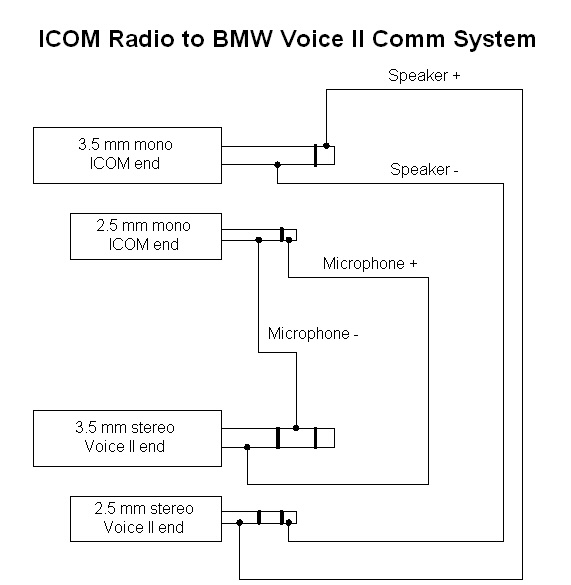 kenwood microphone wiring diagram kenwood image speaker mic wiring diagram speaker auto wiring diagram schematic on kenwood microphone wiring diagram