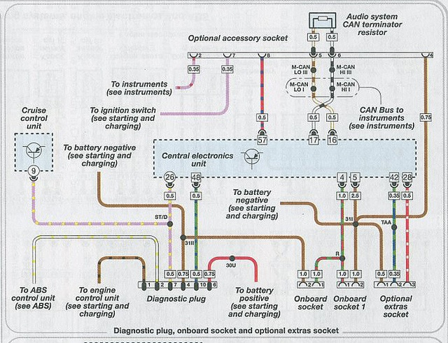 Bmw Can Bus Diagram | Wiring Diagram