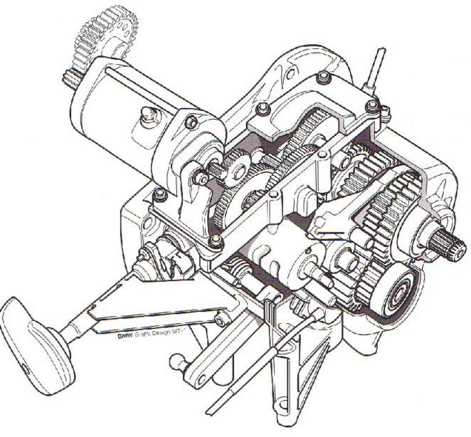 Gearbox Technical Question