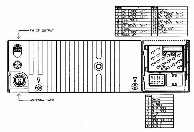 Bmw e46 radio wiring diagram 2004 k1200lt wiring automotive radio blues bmw luxury touring munityrhbmwlt bmw e46 radio wiring diagram 2004 k1200lt at elf cheapraybanclubmaster Image collections