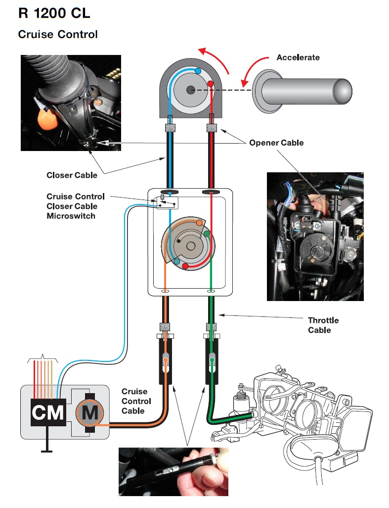 Click image for larger version Name: R1200CL_Cruise-control -Junction-box-cables