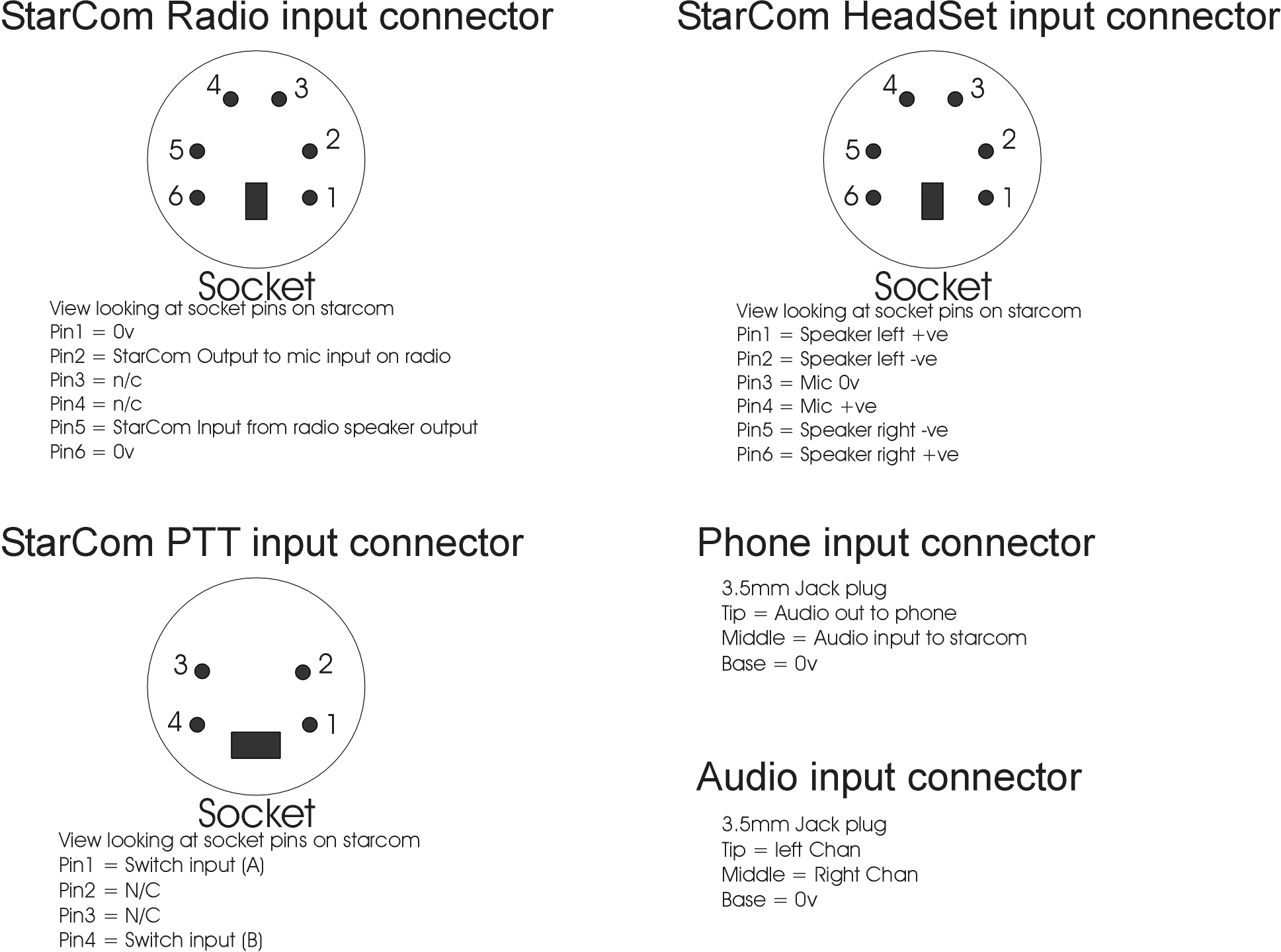 Cb Radio Microphone Wiring Diagram Outputs Library Cobra 2000 Mic Click Image For Larger Version Name Starcomconnectorpinout Views 9373 Size 3551